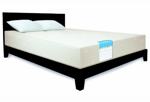 Serta 12-Inch Gel Foam 3-Layer King Mattress