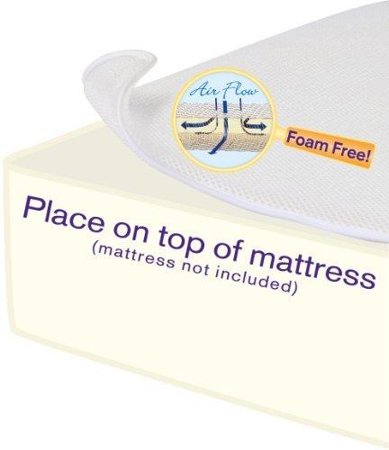 Dex Baby Miracle Mat Breathable Crib Mattress Pad, Garden, Lawn, Maintenance