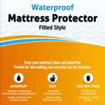 Guardmax – Waterproof Mattress Protector Cover – Fitted Style – Quiet! – Full Size (54″x75″) – Skirt Stretches to 16″!